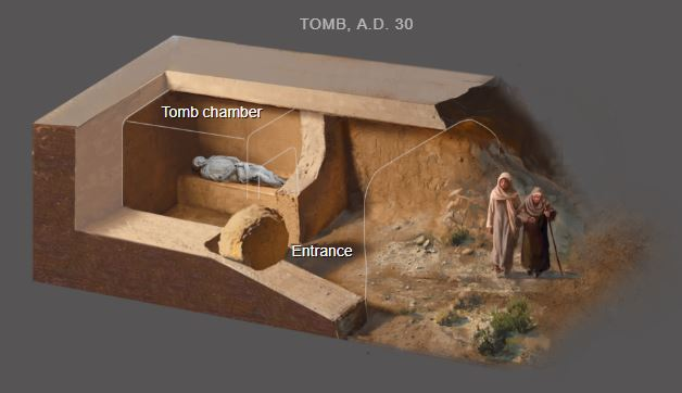 Exclusive: Age of Jesus Christ's Purported Tomb Revealed - Can you stand the truth?