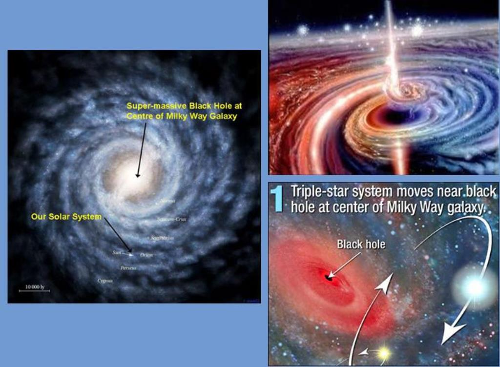 Galaxy-black Hole, Is our universe at the bottom of a black hole?