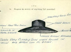UFO Files: 12 million pages of declassified CIA files are now available online for everyone to view